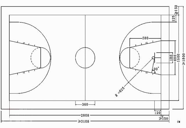 羽毛球场地,篮球场地和网球场地的标准尺寸