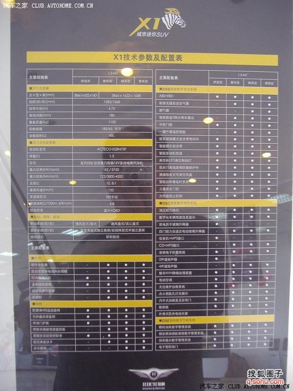 riich 支持国产,瑞麒x1提车作业高清图片
