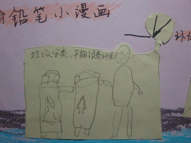 小学生英语海报手绘