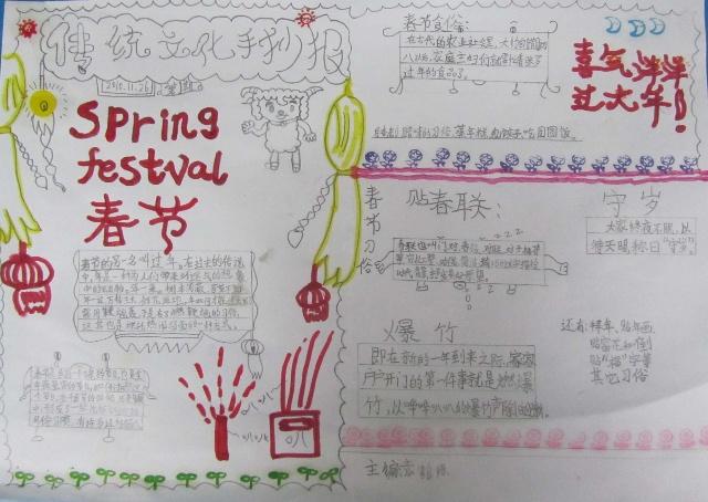 中国传统文化手抄报(借鉴)